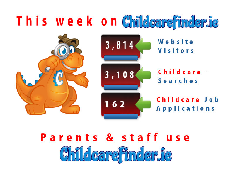 childcare-stats-25April2015