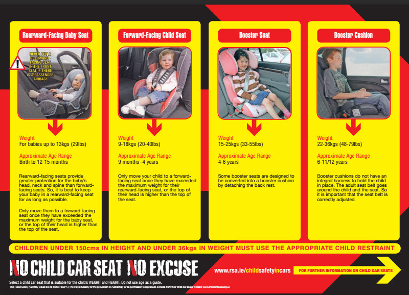 Know The Law On Child Car Seats Childcarefinder Ie