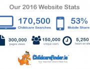 childcarefinderstats